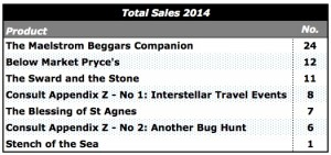 Just-Crunch-sales-2014