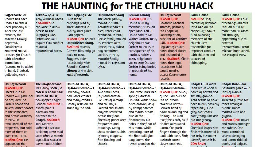 The-Haunting-for-Cthulhu-Hack.jpg
